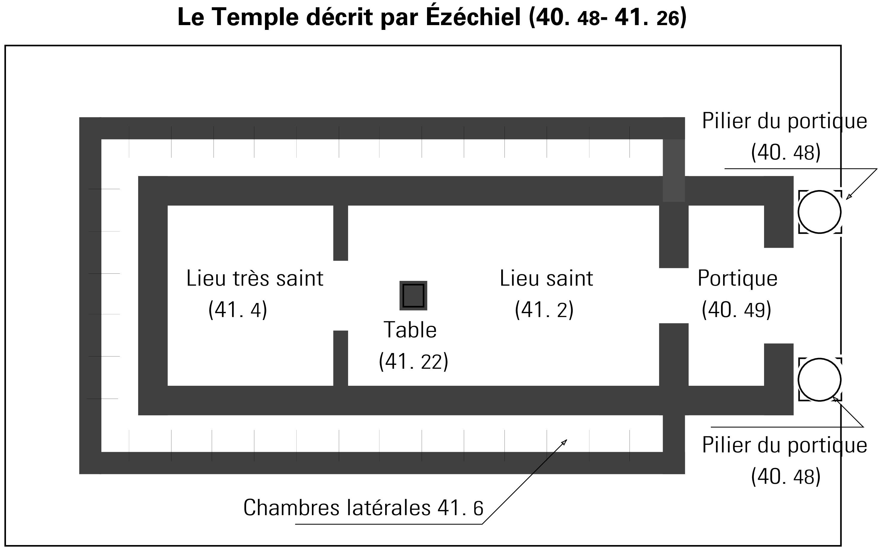 Plan du temple décrit par Ézéchiel